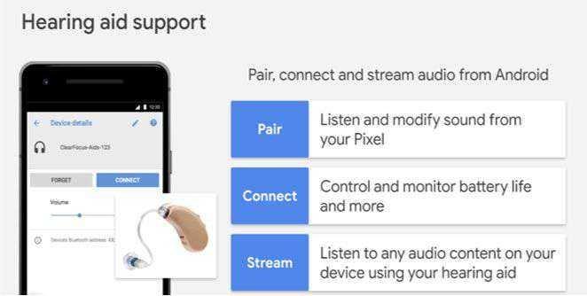 श्रवणदोष असणाऱ्यांसाठी गुगलची विशेष ऑपरेटींग सिस्टम | Google is developing native hearing aid support for Android
